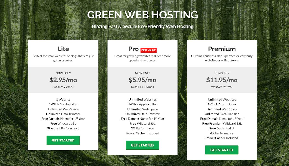 Web Hosting Planns